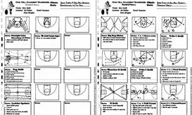 Basketball Coaches Encyclopedia - 600 pages on every topic
