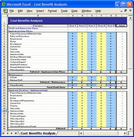 Cost Benefit Analysis Template | Software | Software Templates