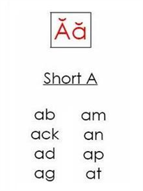 Word Families  Short A | eBooks | Education