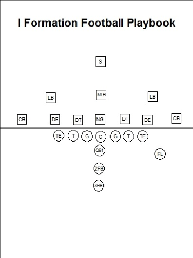 First Additional product image for - I-Formation Football Playbook
