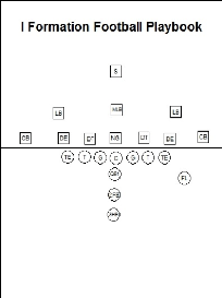 I-Formation Football Playbook | Other Files | Documents and Forms