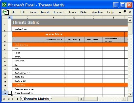 Security Plan Template | Other Files | Documents and Forms