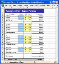 Acquisition Plan Template for Capital Funding | Other Files | Documents and Forms