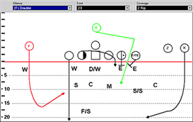 5-Man Short-Yd Offensive Playbook versus Man Defense | eBooks | Sports
