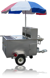 Hot Dog Cart Plan Review for Healt Department Approval | eBooks | Business and Money