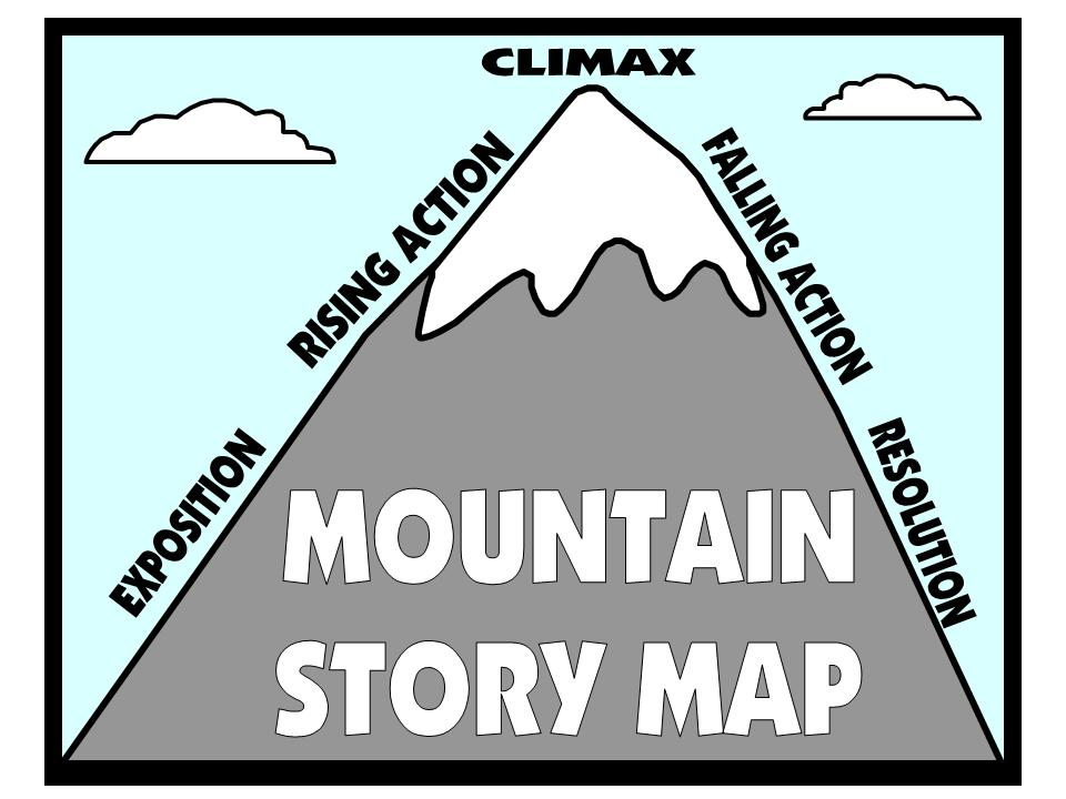 mountain story map book report set mountain story map book report set ...