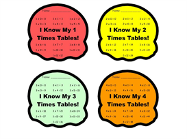 ice cream scoops - student multiplication incentive charts