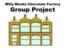 Willy Wonka's Chocolate Factory Group Project | Other Files | Documents and Forms
