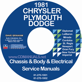 1981 Chrysler, Dodge, & Plymouth Service Manuals - All Models | eBooks | Automotive