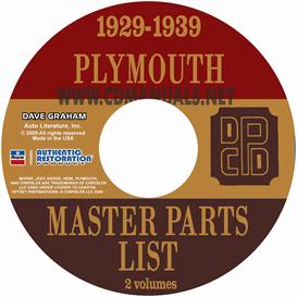 1929-1939 Plymouth Parts Book   eBooks   Automotive