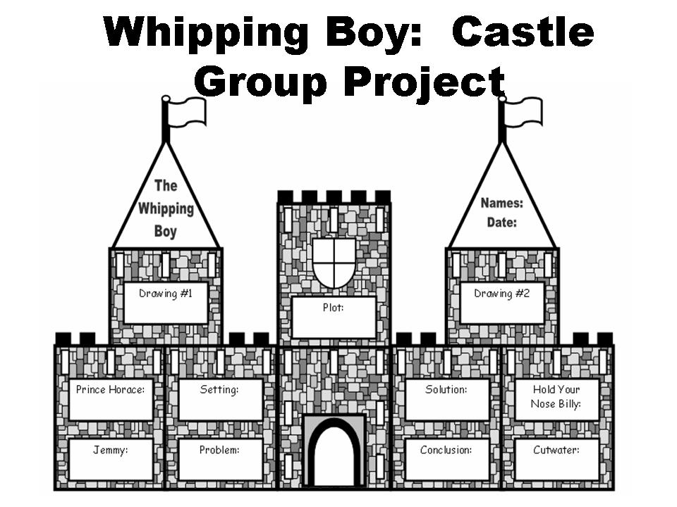 The Whipping Boy Lesson Plans for Teachers