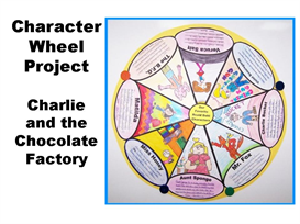 Charlie and the Chocolate Factory Character Wheel Project