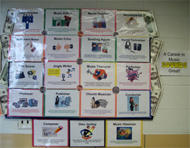Careers in Music Bulletin Board Kit | Other Files | Patterns and Templates