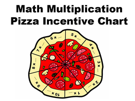 Multiplication Pizza Incentive Chart Set   Other Files   Documents and Forms