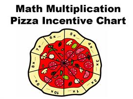 multiplication pizza incentive chart set