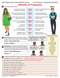 Esl / Adverbs Of Frequency | Other Files | Documents and Forms