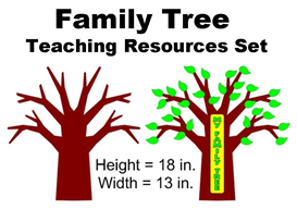 family tree teaching resources set