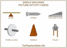 Simple Machines Picture Activity Cards | eBooks | Education