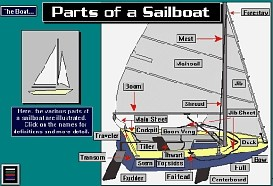 parts of a sailboat digital sailing lesson app for ipad,  itouch, iphone