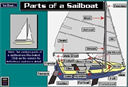 Parts of a Sailboat Digital Sailing Lesson for Mac and PC | Software | Home and Desktop