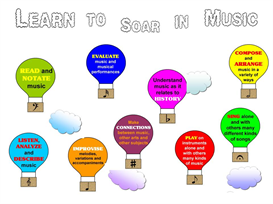 learn to soar in music bulletin board kit