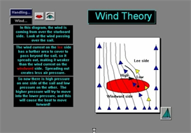 Wind Theory and Handling Digital Sailing Lesson App for Blackberry | Software | Mobile