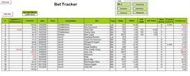 Bet Tracker Plus Excel xls Spreadsheet | Documents and Forms | Spreadsheets