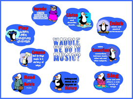 Waddle We Do in Music Bulletin Board Kit | Other Files | Patterns and Templates