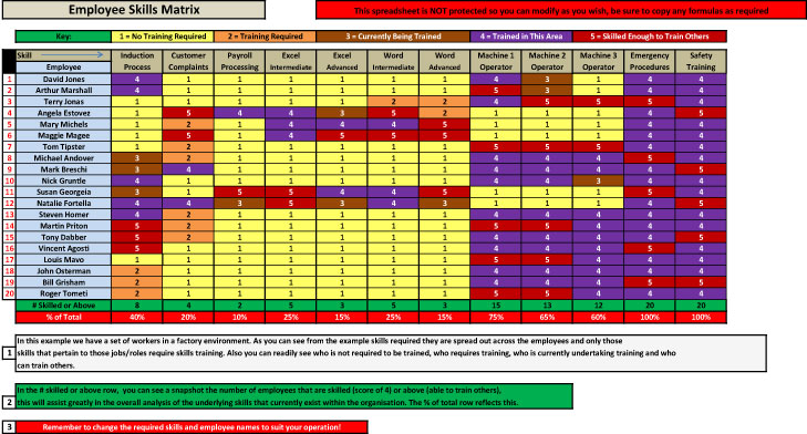 safety training matrix template - employee skills matrix software business other