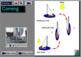 How to Turn a Sailboat; for PC and Mac | Software | Training