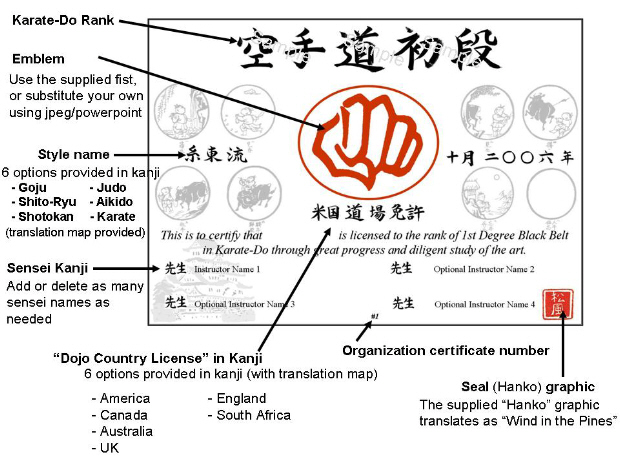Belt certificate template documents and forms templates for Martial art certificate templates free