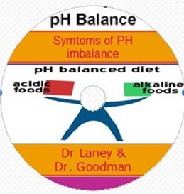 Symptoms of PH Imbalance | Music | Miscellaneous