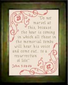 resurrection of life - john 5:28-29