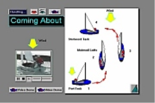 First Additional product image for - Apps for Sailing Series VOL I - MAC and PC