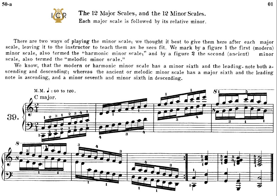 All Music Chords sheet music scale : Lesson No.39 (The 12 Major Scales and the 12 minor Scales) ,The ...