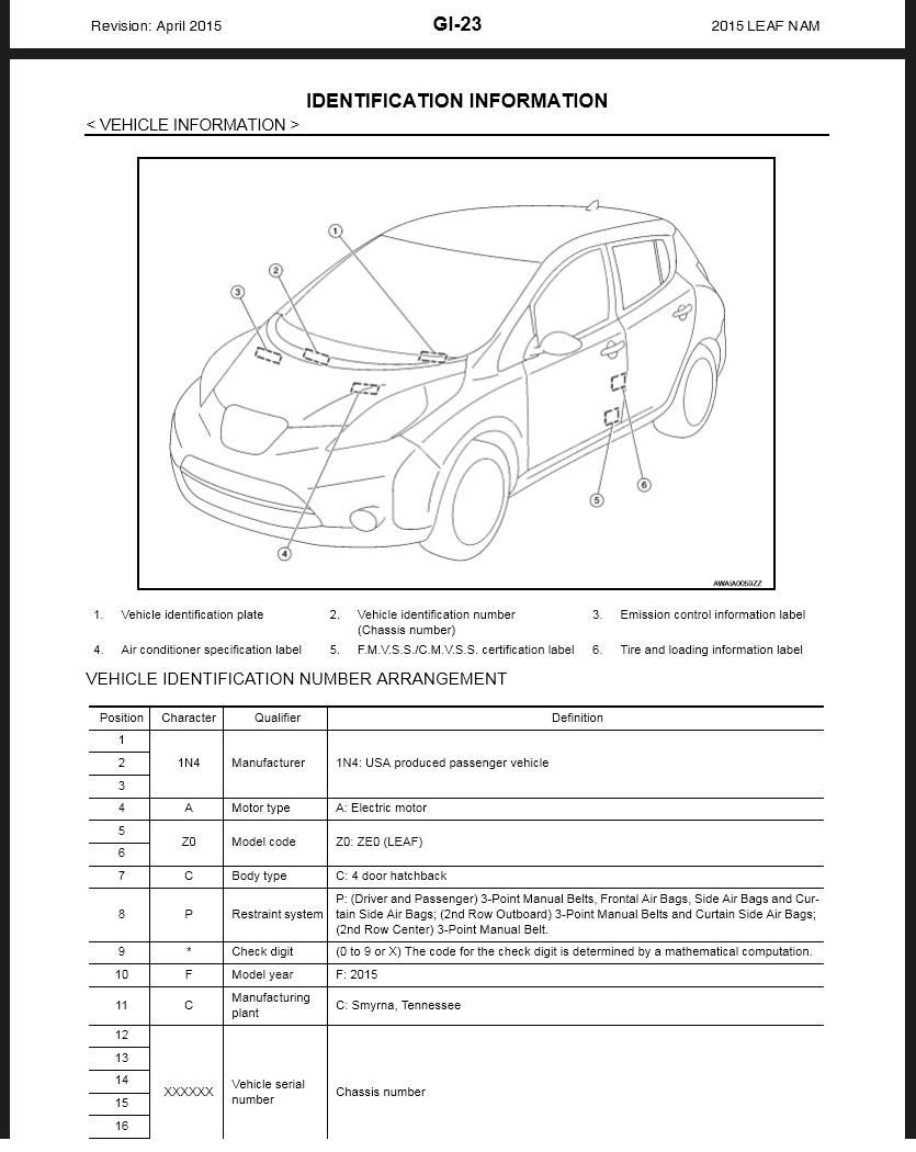 2017 Nissan Leaf Wiring Diagram
